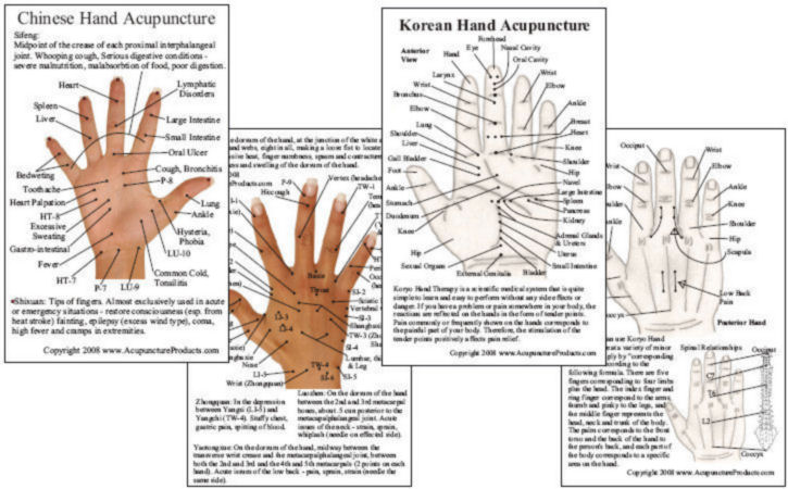 Hand Acupuncture Cards